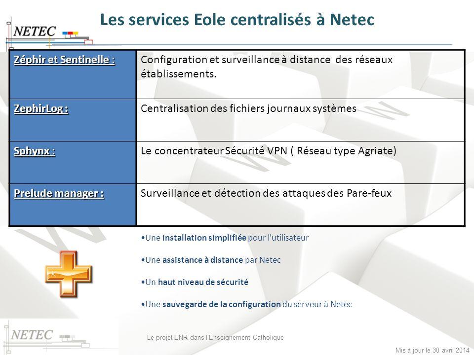 Mis à jour le 30 avril 2014 Le projet ENR dans lEnseignement Catholique Les services Eole centralisés à Netec Zéphir et Sentinelle : Configuration et