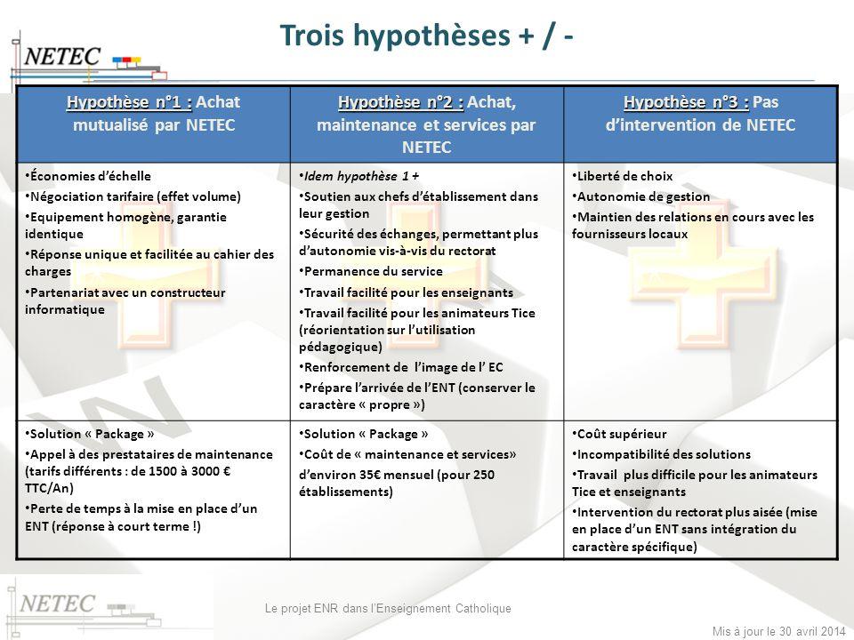 Mis à jour le 30 avril 2014 Le projet ENR dans lEnseignement Catholique Trois hypothèses + / - Hypothèse n°1 : Hypothèse n°1 : Achat mutualisé par NET