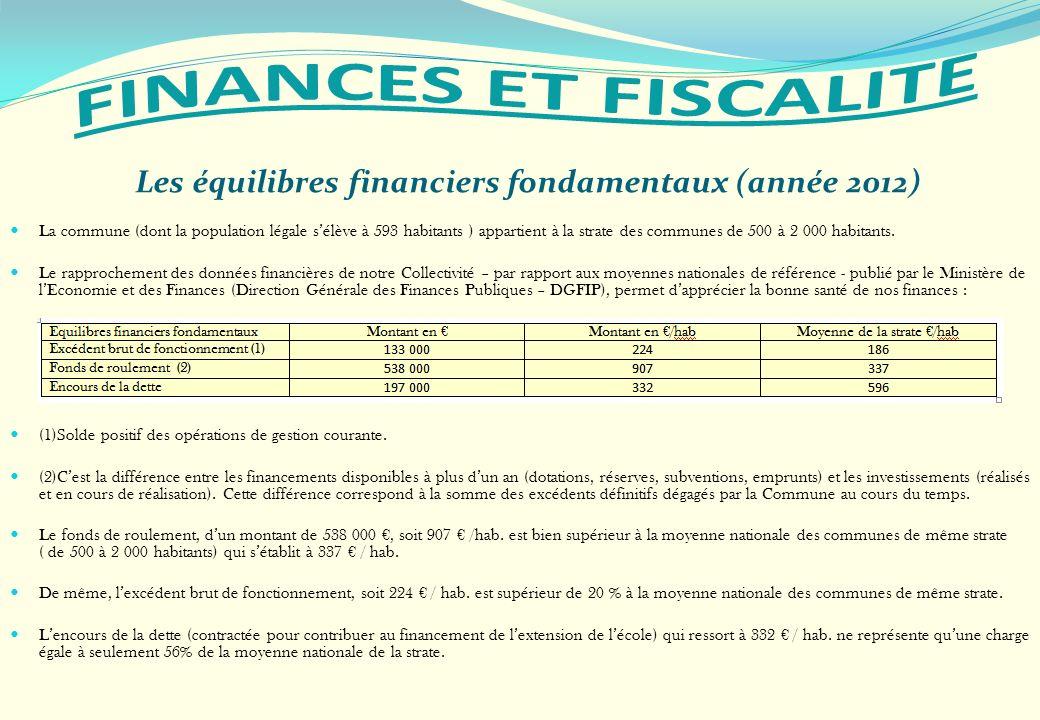 Les équilibres financiers fondamentaux (année 2012) La commune (dont la population légale sélève à 593 habitants ) appartient à la strate des communes