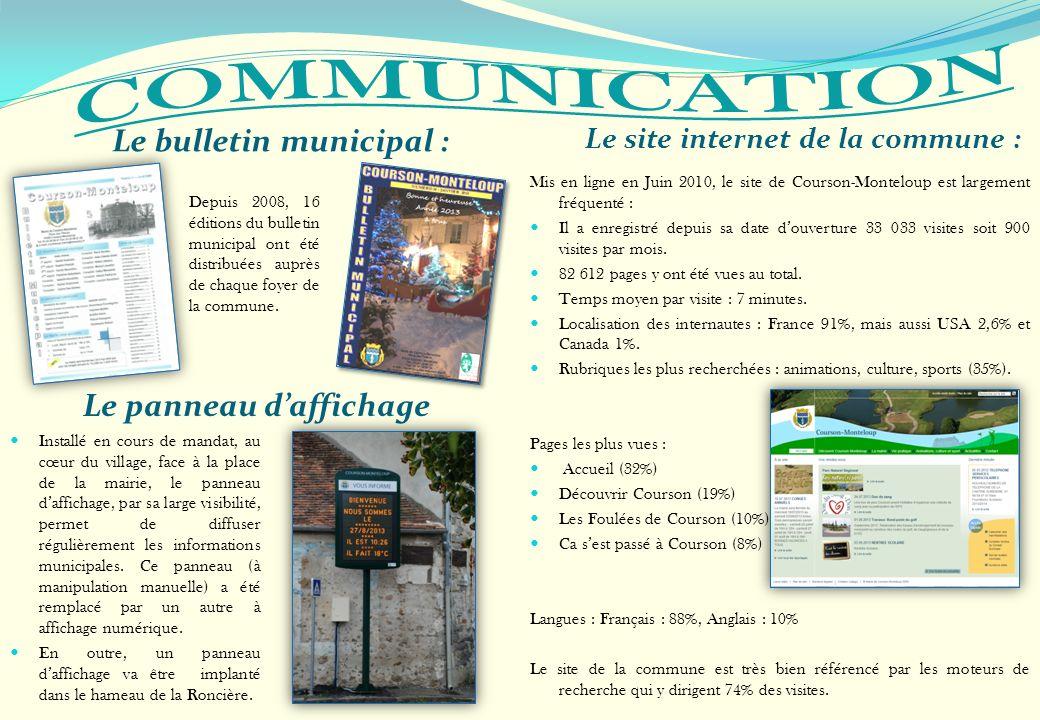Le bulletin municipal : Le site internet de la commune : Mis en ligne en Juin 2010, le site de Courson-Monteloup est largement fréquenté : Il a enregi