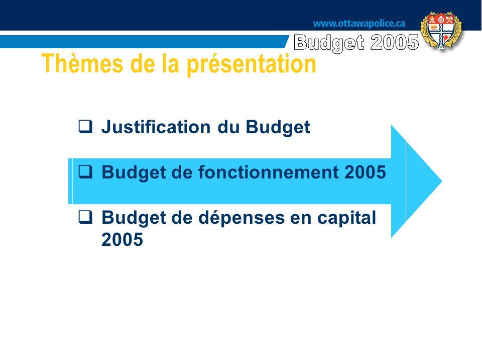 Thèmes de la présentation Justification du Budget Budget de fonctionnement 2005 Budget de dépenses en capital 2005
