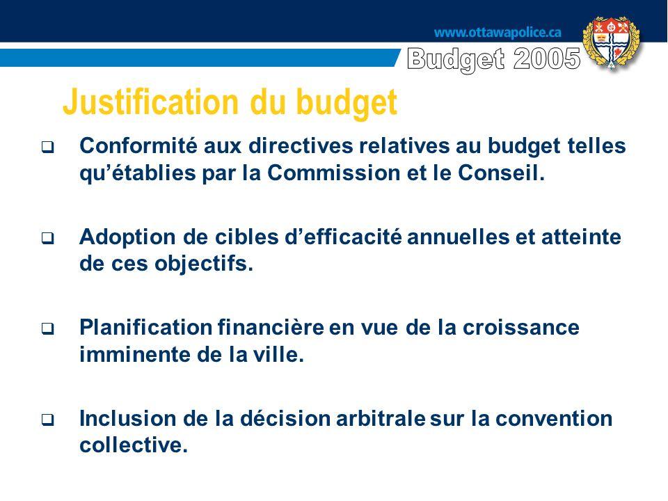 Conformité aux directives relatives au budget telles quétablies par la Commission et le Conseil.