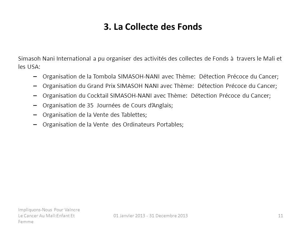 3. La Collecte des Fonds Simasoh Nani International a pu organiser des activités des collectes de Fonds à travers le Mali et les USA: – Organisation d