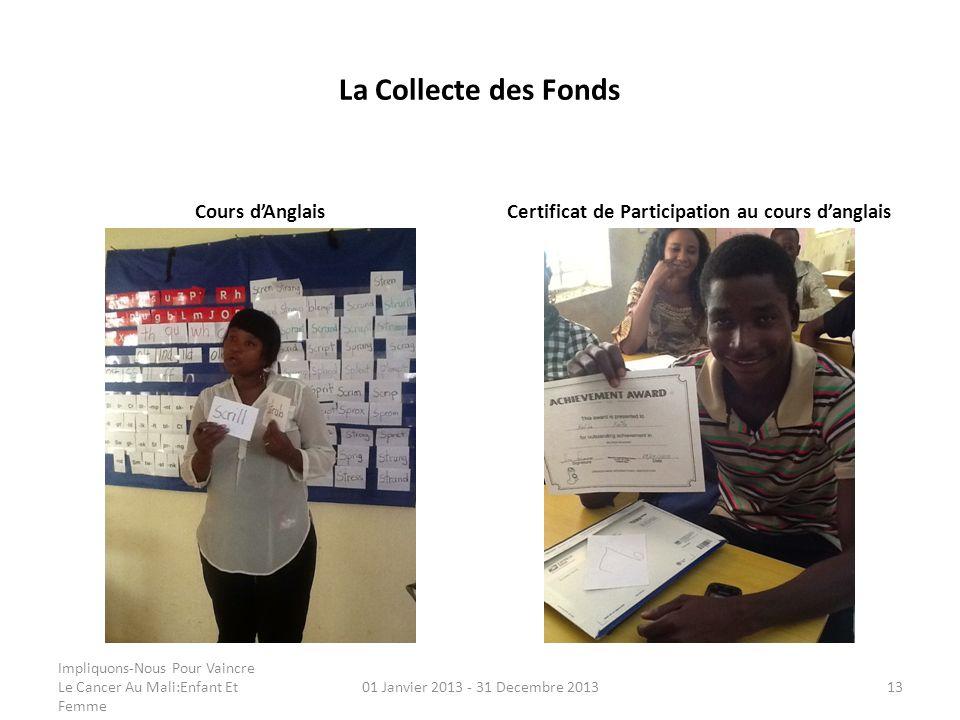 La Collecte des Fonds Cours dAnglaisCertificat de Participation au cours danglais Impliquons-Nous Pour Vaincre Le Cancer Au Mali:Enfant Et Femme 01 Ja