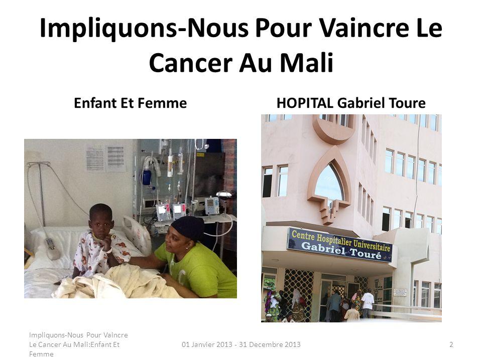 SOMMAIRE MESSAGE DE LA PRESIDENTE(Page 4) INTRODUCTION (Pages 5) ACTIVITES REALISEES (Pages 6-23) RESULTATS OBTENUS (Page 24) DIFFICULTES RENCONTREES (Page 25 ) PERSPECTIVES (Page 26 ) CONCLUSION (Page 27 ) ANNEXE (Pages 28-36) 01 Janvier 2013 - 31 Decembre 20133 Impliquons-Nous Pour Vaincre Le Cancer Au Mali:Enfant Et Femme