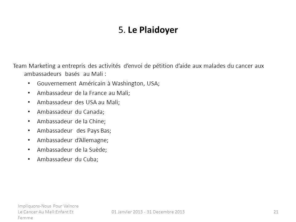 5. Le Plaidoyer Team Marketing a entrepris des activités denvoi de pétition daide aux malades du cancer aux ambassadeurs basés au Mali : Gouvernement