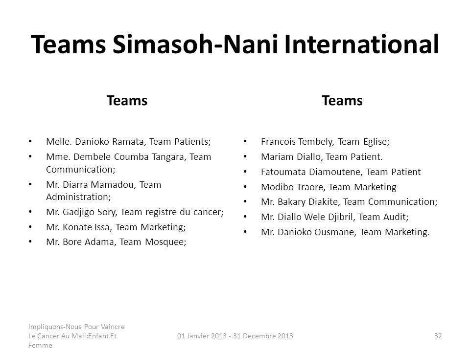 Teams Simasoh-Nani International Teams Melle. Danioko Ramata, Team Patients; Mme. Dembele Coumba Tangara, Team Communication; Mr. Diarra Mamadou, Team