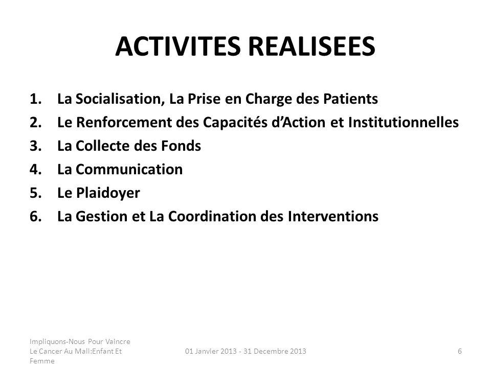 ACTIVITES REALISEES 1.La Socialisation, La Prise en Charge des Patients 2.Le Renforcement des Capacités dAction et Institutionnelles 3.La Collecte des