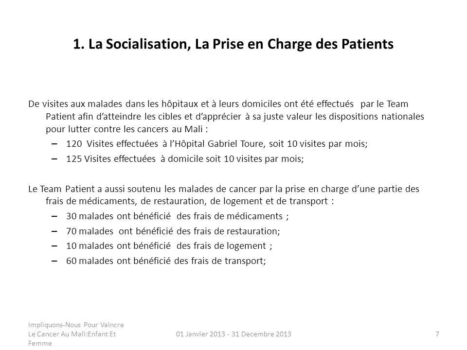 1. La Socialisation, La Prise en Charge des Patients De visites aux malades dans les hôpitaux et à leurs domiciles ont été effectués par le Team Patie
