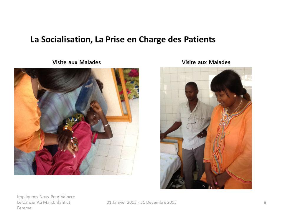 La communication Nous avons celebré la journée mondiale du cancer (4 Fevrier 2013) avec la Pediatrie de lhopital Gabriel Toure, Bamako, Mali; 5000 supports éducatifs et promotionnels ont été distribués à la population; 2 émissions radiophoniques ont été organisées; 5 séances de sensibilisation et information sur le cancer ont été effectuées dans la region de Sikasso; Impliquons-Nous Pour Vaincre Le Cancer Au Mali:Enfant Et Femme 01 Janvier 2013 - 31 Decembre 201319