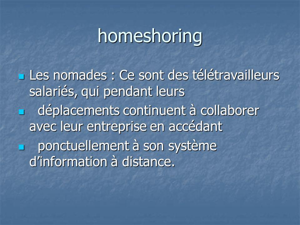 homeshoring Les nomades : Ce sont des télétravailleurs salariés, qui pendant leurs Les nomades : Ce sont des télétravailleurs salariés, qui pendant le