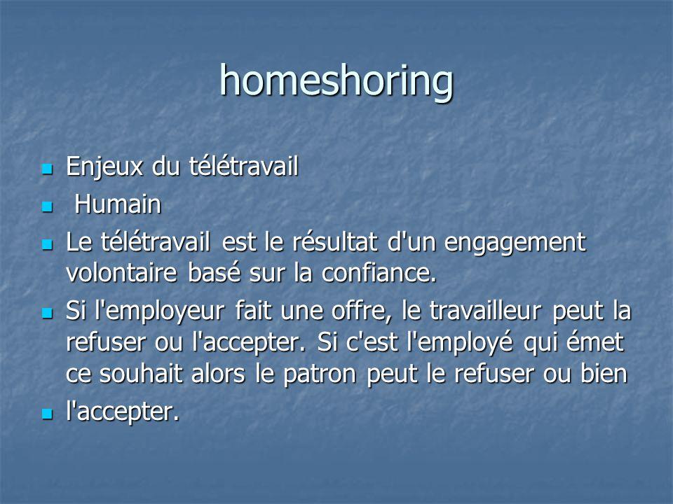 homeshoring Enjeux du télétravail Enjeux du télétravail Humain Humain Le télétravail est le résultat d un engagement volontaire basé sur la confiance.