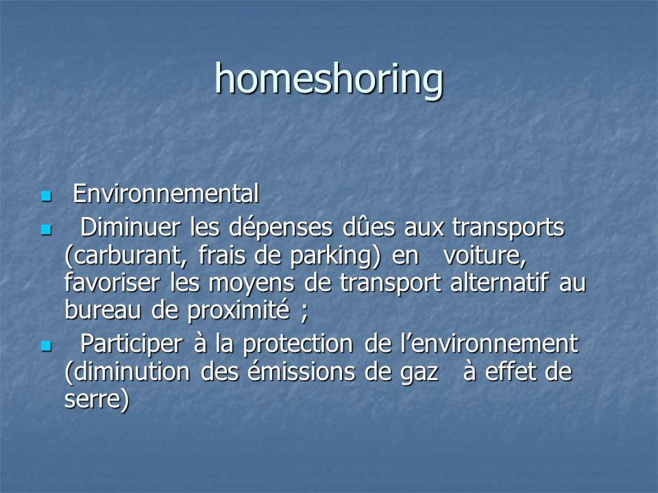homeshoring Environnemental Environnemental Diminuer les dépenses dûes aux transports (carburant, frais de parking) en voiture, favoriser les moyens d