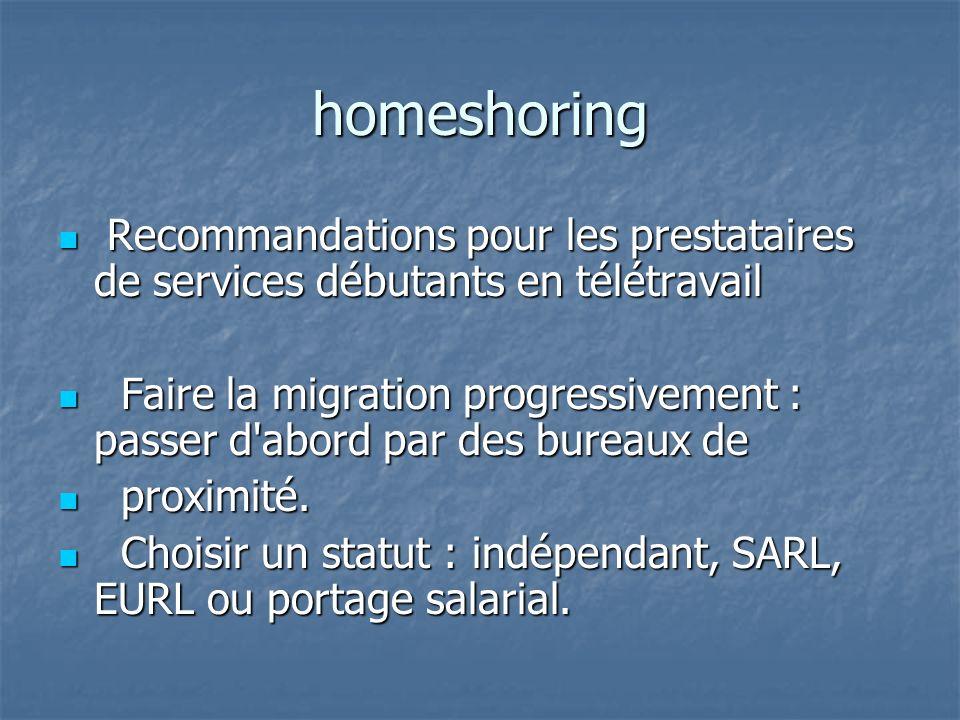 homeshoring Recommandations pour les prestataires de services débutants en télétravail Recommandations pour les prestataires de services débutants en