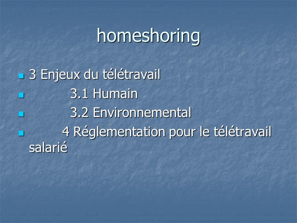 homeshoring 3 Enjeux du télétravail 3 Enjeux du télétravail 3.1 Humain 3.1 Humain 3.2 Environnemental 3.2 Environnemental 4 Réglementation pour le tél