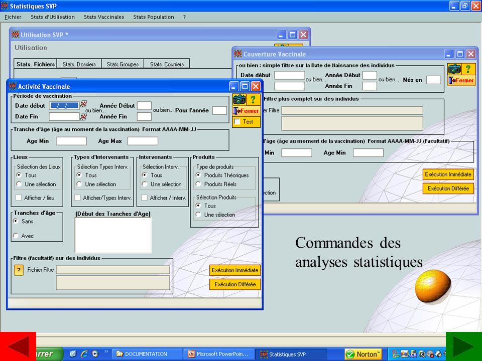 www.estavoyer.com SMP images statistiques Commandes des analyses statistiques