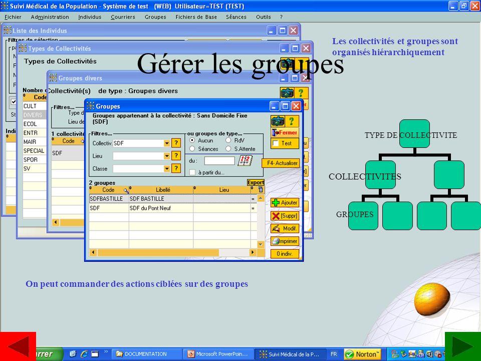 www.estavoyer.com Gérer les groupes TYPE DE COLLECTIVITE COLLECTIVITES GROUPES Les collectivités et groupes sont organisés hiérarchiquement On peut co