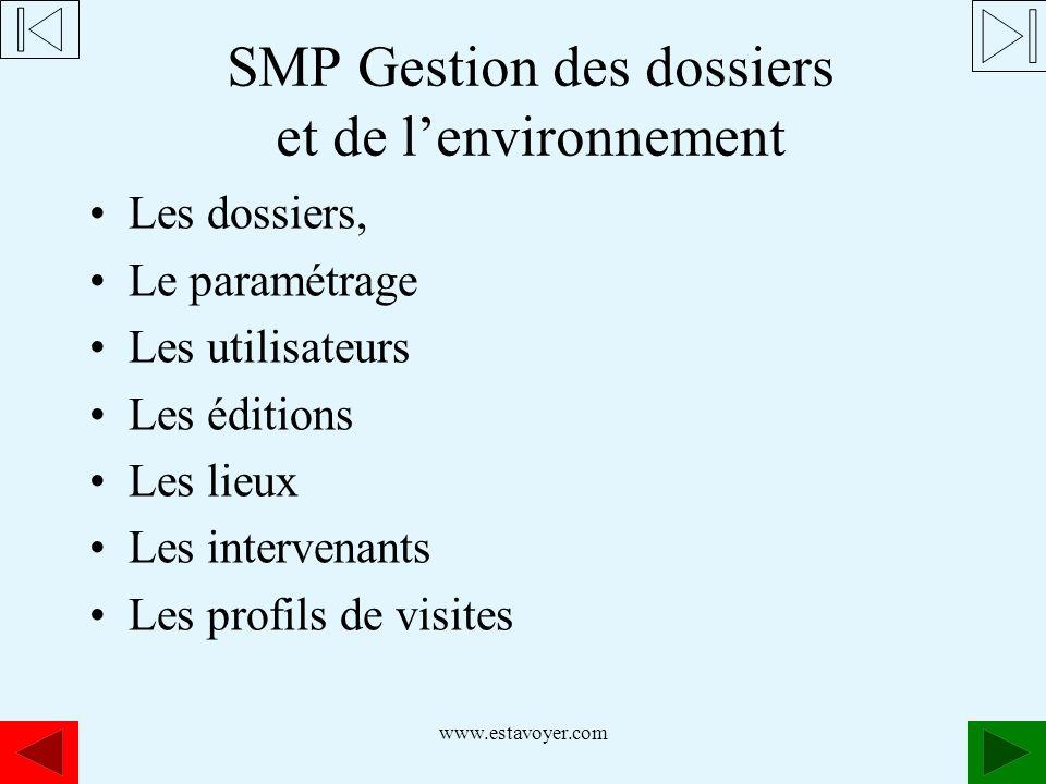 www.estavoyer.com SMP Gestion des dossiers et de lenvironnement Les dossiers, Le paramétrage Les utilisateurs Les éditions Les lieux Les intervenants