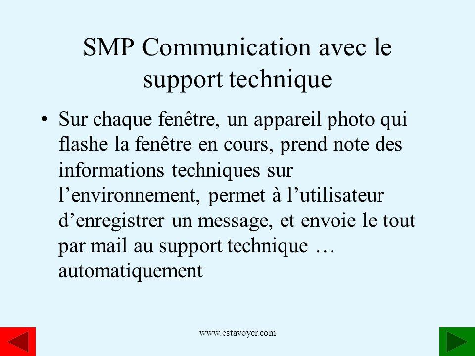 www.estavoyer.com SMP Communication avec le support technique Sur chaque fenêtre, un appareil photo qui flashe la fenêtre en cours, prend note des inf