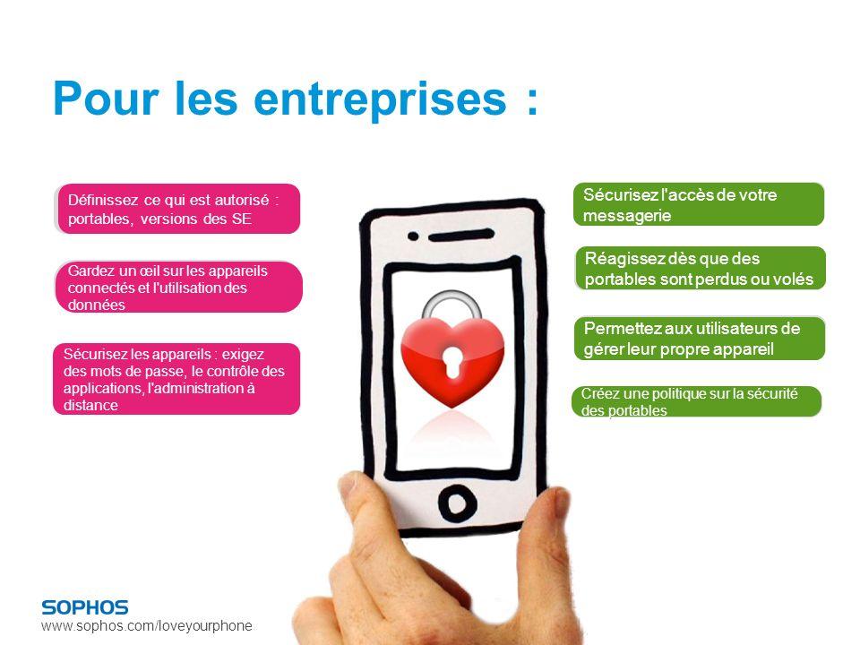 www.sophos.com/loveyourphone Pour les entreprises : Définissez ce qui est autorisé : portables, versions des SE, etc.