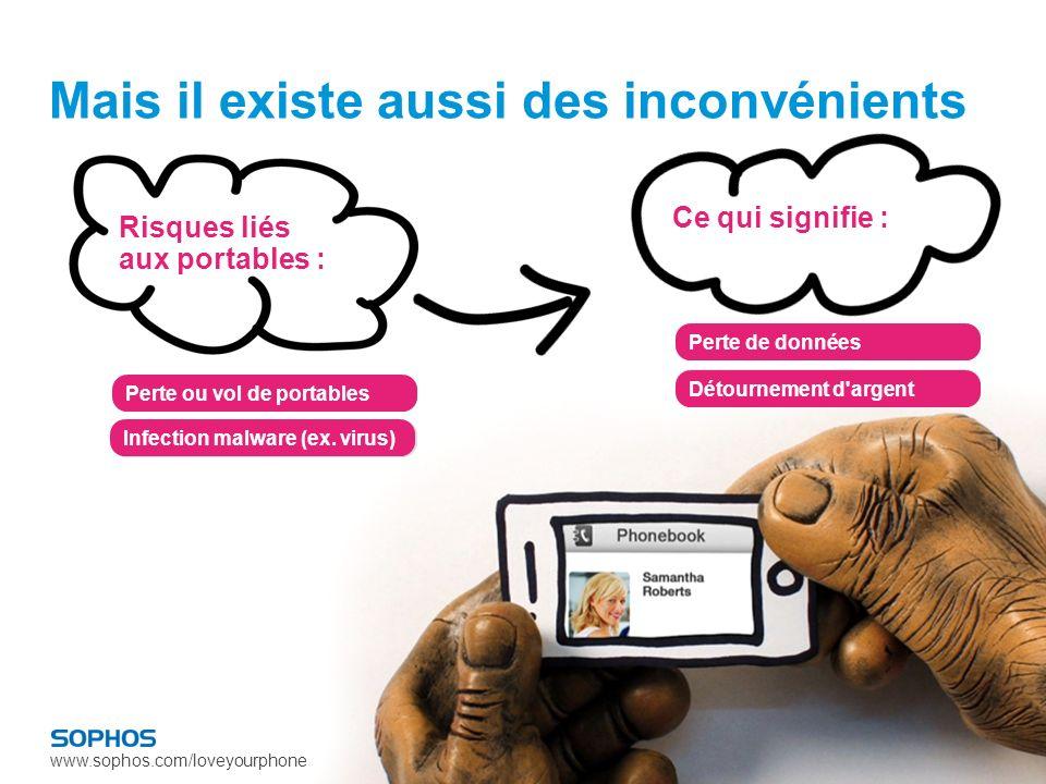 www.sophos.com/loveyourphone Perte ou vol de portables Infection malware (par ex.virus) Perte de données Détournement d argent Mais il existe aussi des inconvénients Ce qui signifie : Perte ou vol de portables Infection malware (ex.