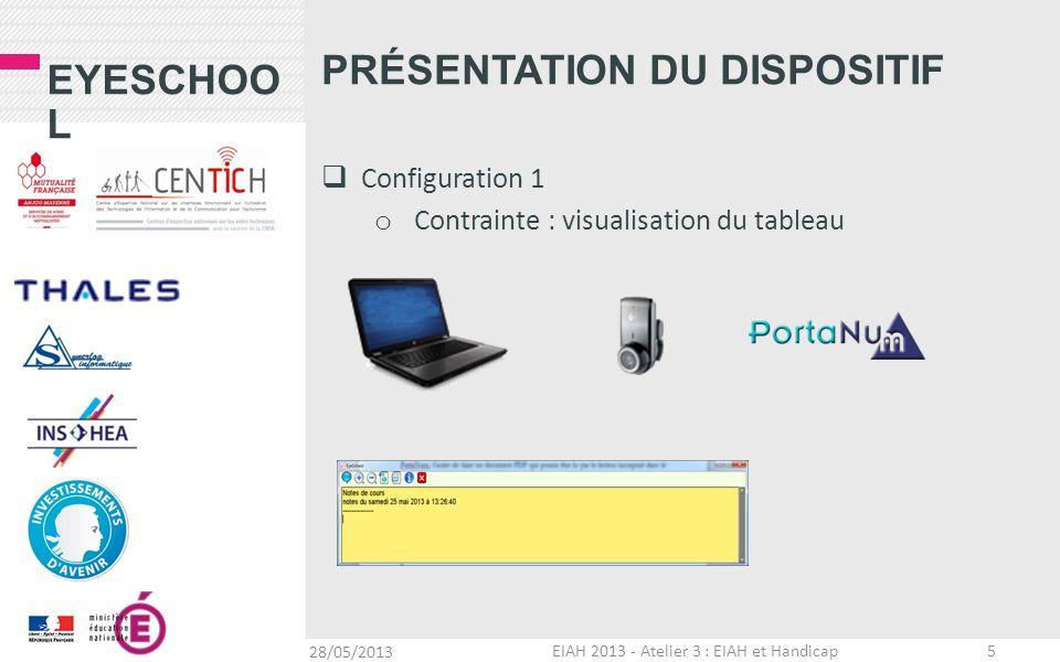 EYESCHOO L PRÉSENTATION DU DISPOSITIF Configuration 1 o Contrainte : visualisation du tableau 28/05/2013 EIAH 2013 - Atelier 3 : EIAH et Handicap 5