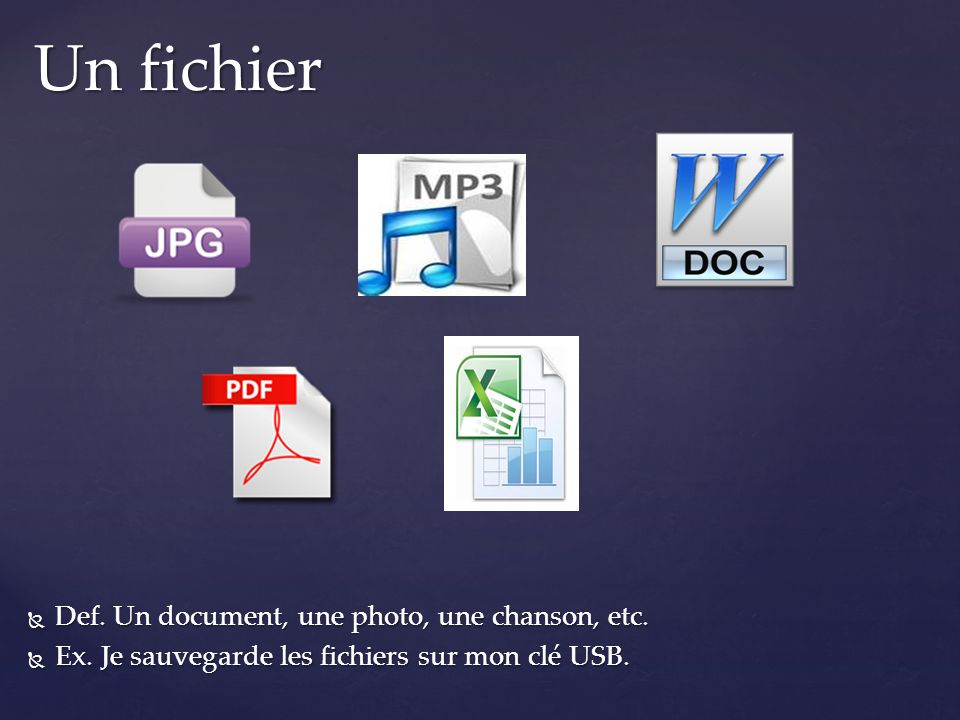 Def. Un document, une photo, une chanson, etc. Def. Un document, une photo, une chanson, etc. Ex. Je sauvegarde les fichiers sur mon clé USB. Ex. Je s