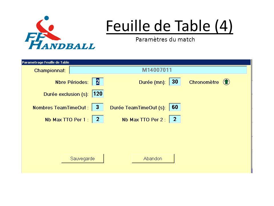Feuille de Table (4) Paramètres du match