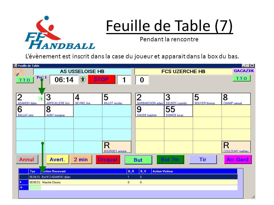 Feuille de Table (7) Pendant la rencontre Lévènement est inscrit dans la case du joueur et apparait dans la box du bas.
