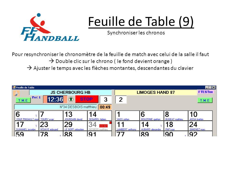 Feuille de Table (9) Synchroniser les chronos Pour resynchroniser le chronomètre de la feuille de match avec celui de la salle il faut Double clic sur