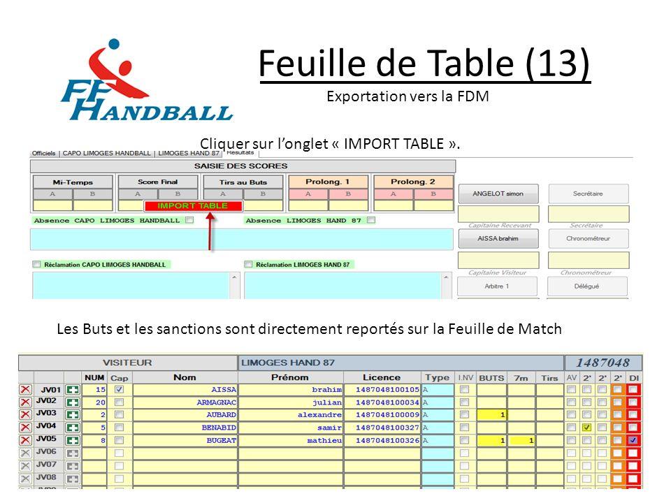 Feuille de Table (13) Exportation vers la FDM Cliquer sur longlet « IMPORT TABLE ». Les Buts et les sanctions sont directement reportés sur la Feuille