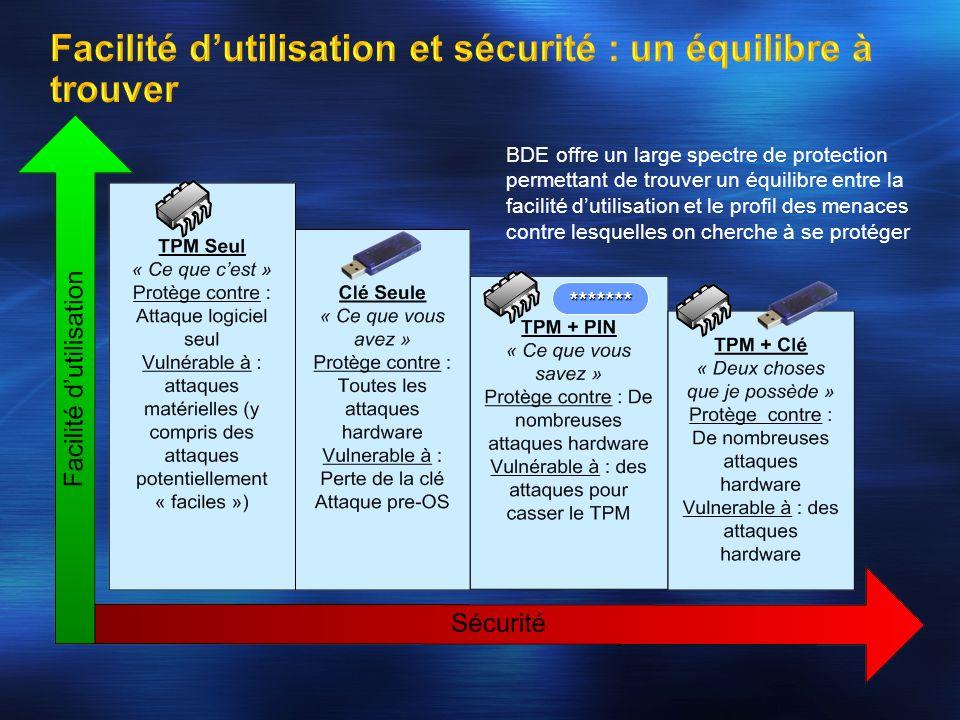 ******* BDE offre un large spectre de protection permettant de trouver un équilibre entre la facilité dutilisation et le profil des menaces contre les