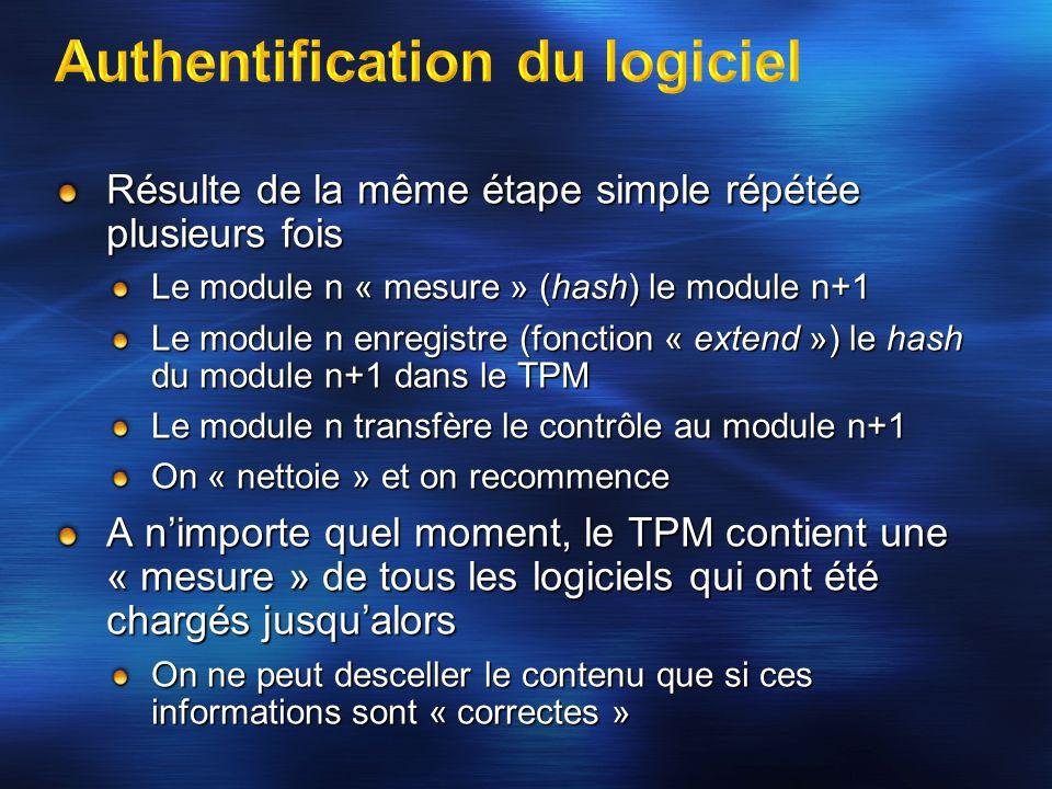 Résulte de la même étape simple répétée plusieurs fois Le module n « mesure » (hash) le module n+1 Le module n enregistre (fonction « extend ») le has