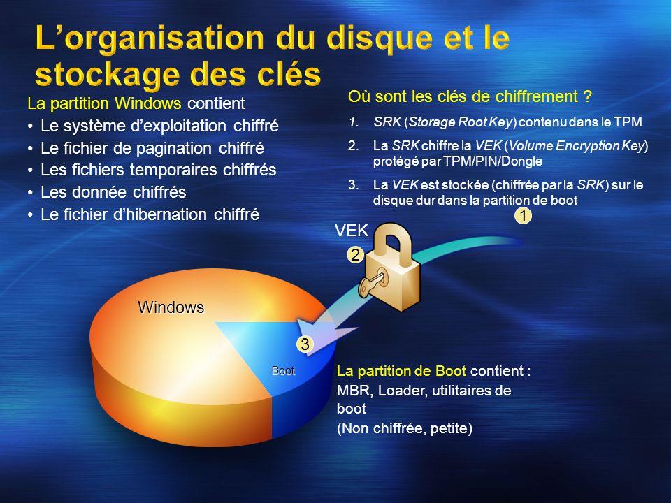 Boot La partition Windows contient Le système dexploitation chiffré Le fichier de pagination chiffré Les fichiers temporaires chiffrés Les donnée chif