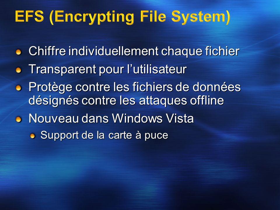 Chiffre individuellement chaque fichier Transparent pour lutilisateur Protège contre les fichiers de données désignés contre les attaques offline Nouv