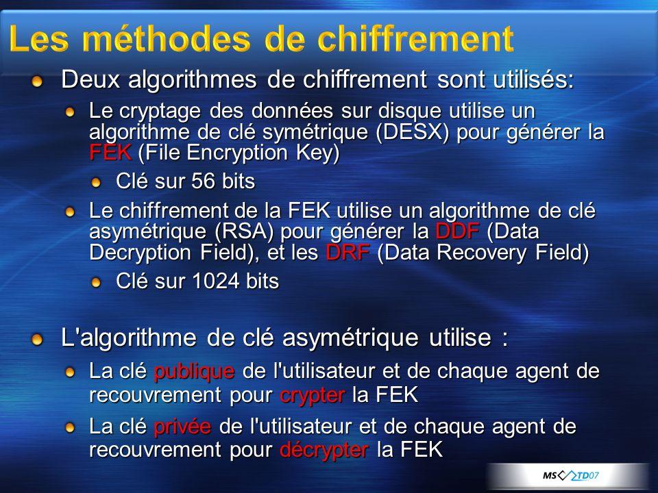 Deux algorithmes de chiffrement sont utilisés: Le cryptage des données sur disque utilise un algorithme de clé symétrique (DESX) pour générer la FEK (