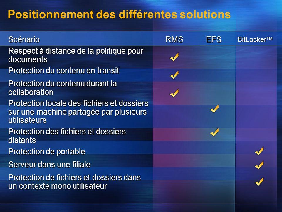 Positionnement des différentes solutionsScénarioRMSEFS BitLocker TM Respect à distance de la politique pour documents Protection du contenu en transit