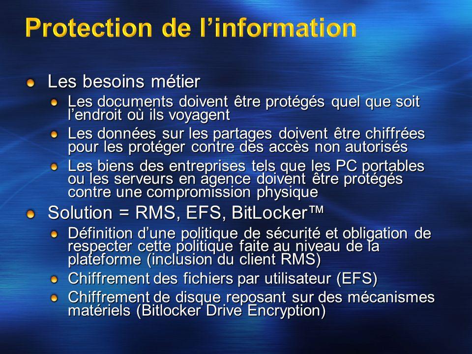 Les besoins métier Les documents doivent être protégés quel que soit lendroit où ils voyagent Les données sur les partages doivent être chiffrées pour