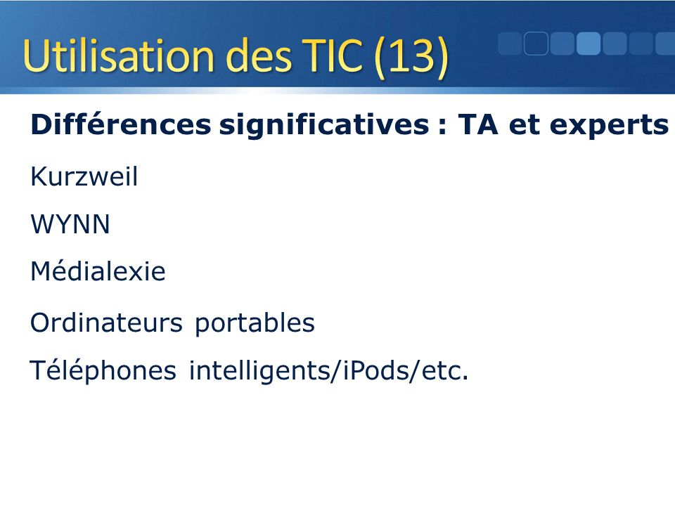 Différences significatives : TA et experts Kurzweil WYNN Médialexie Ordinateurs portables Téléphones intelligents/iPods/etc.