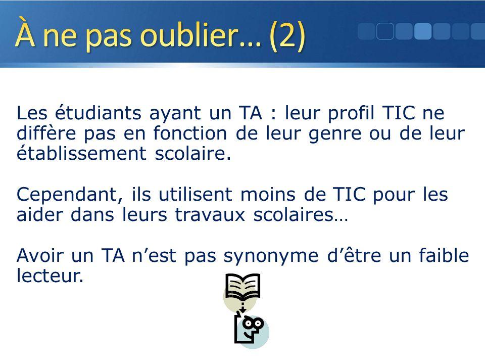 Les étudiants ayant un TA : leur profil TIC ne diffère pas en fonction de leur genre ou de leur établissement scolaire.