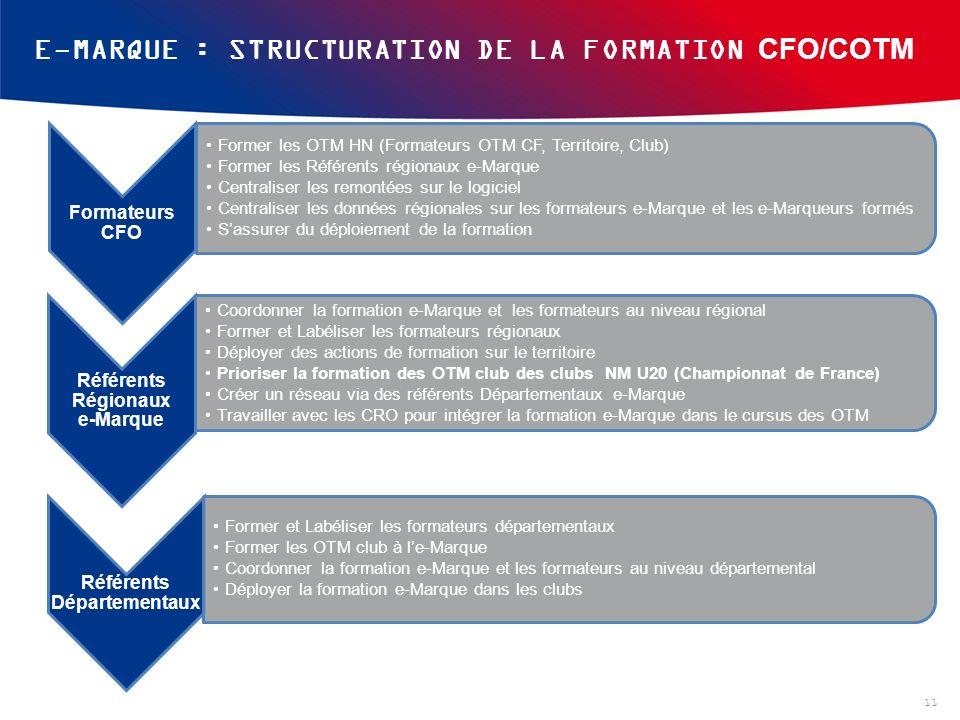 E-MARQUE : STRUCTURATION DE LA FORMATION CFO/COTM 11 Formateurs CFO Former les OTM HN (Formateurs OTM CF, Territoire, Club) Former les Référents régionaux e-Marque Centraliser les remontées sur le logiciel Centraliser les données régionales sur les formateurs e-Marque et les e-Marqueurs formés Sassurer du déploiement de la formation Référents Régionaux e-Marque Coordonner la formation e-Marque et les formateurs au niveau régional Former et Labéliser les formateurs régionaux Déployer des actions de formation sur le territoire Prioriser la formation des OTM club des clubs NM U20 (Championnat de France) Créer un réseau via des référents Départementaux e-Marque Travailler avec les CRO pour intégrer la formation e-Marque dans le cursus des OTM Référents Départementaux Former et Labéliser les formateurs départementaux Former les OTM club à le-Marque Coordonner la formation e-Marque et les formateurs au niveau départemental Déployer la formation e-Marque dans les clubs