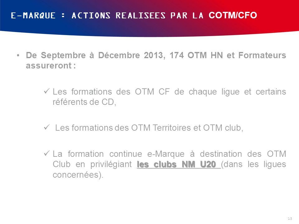 13 De Septembre à Décembre 2013, 174 OTM HN et Formateurs assureront : Les formations des OTM CF de chaque ligue et certains référents de CD, Les form