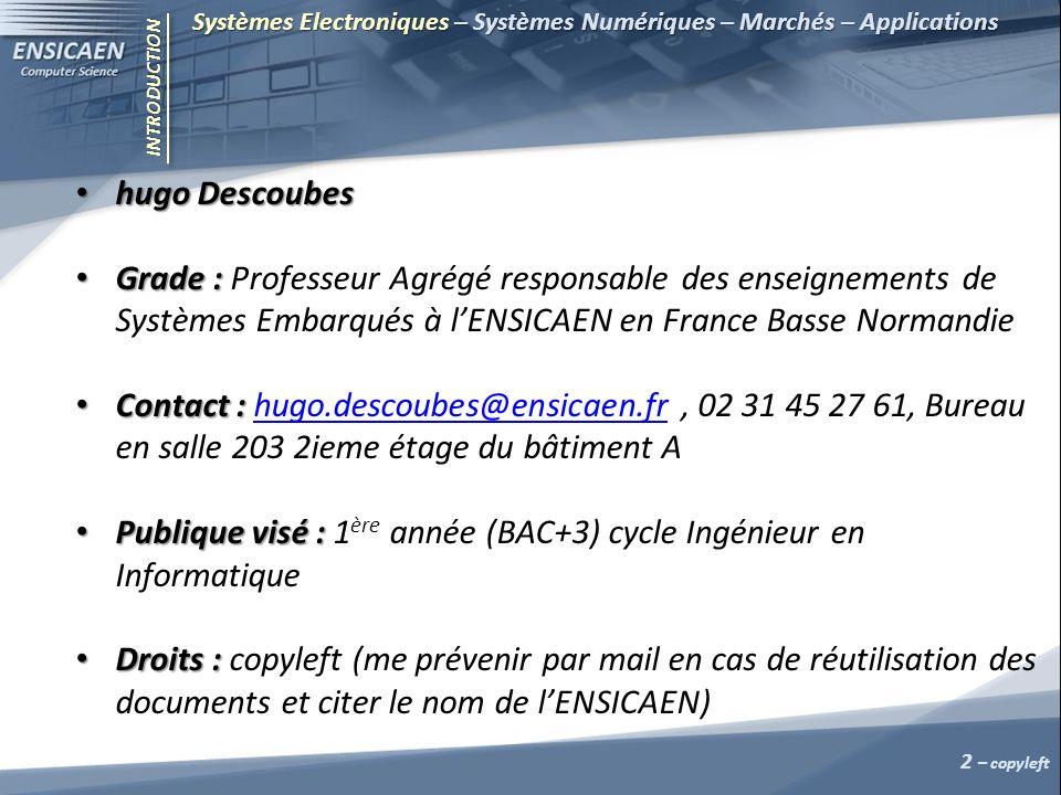 INTRODUCTION hugo Descoubes hugo Descoubes Grade : Grade : Professeur Agrégé responsable des enseignements de Systèmes Embarqués à lENSICAEN en France