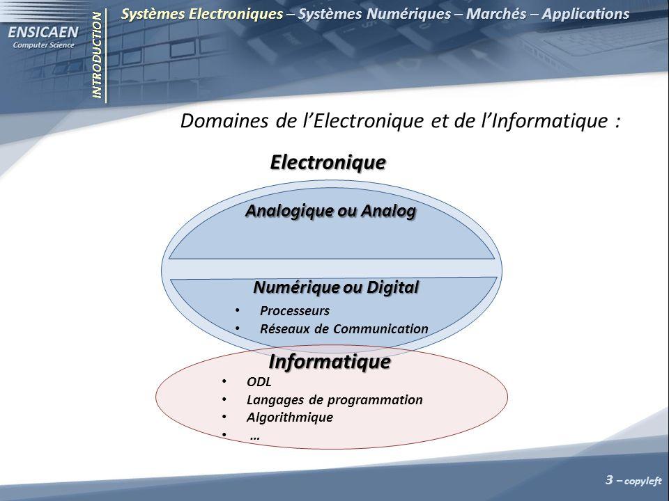 INTRODUCTION Domaines de lElectronique et de lInformatique : Systèmes Electroniques – Systèmes Numériques – Marchés – Applications 3 – copyleft Electr