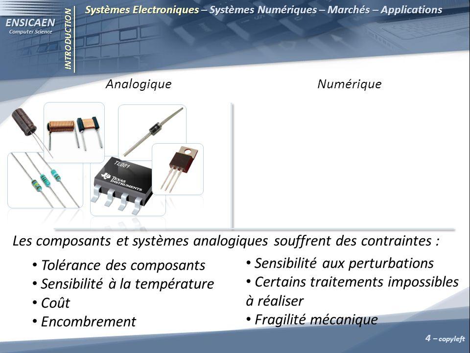 INTRODUCTION Systèmes Electroniques – Systèmes Numériques – Marchés – Applications 4 – copyleft Tolérance des composants Sensibilité à la température