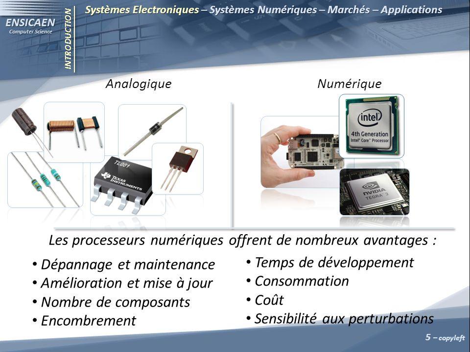 INTRODUCTION Systèmes Electroniques – Systèmes Numériques – Marchés – Applications 5 – copyleft AnalogiqueNumérique Les processeurs numériques offrent