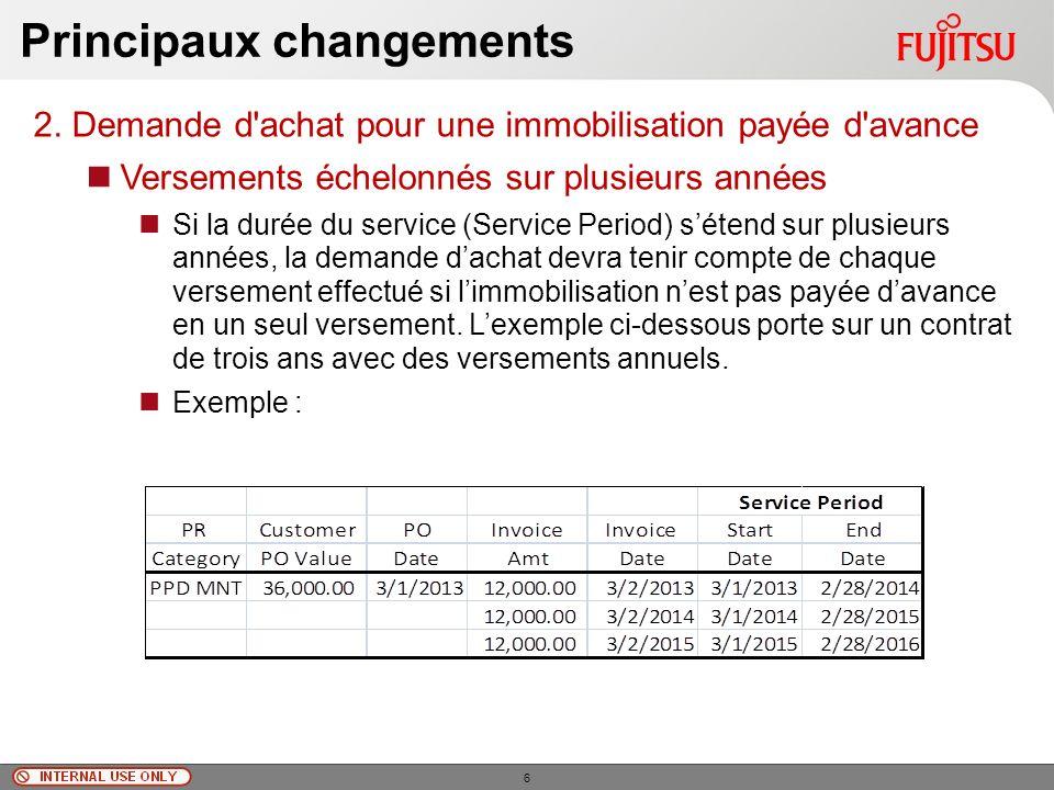 © Fujitsu Limited, 2010 Principaux changements 2.