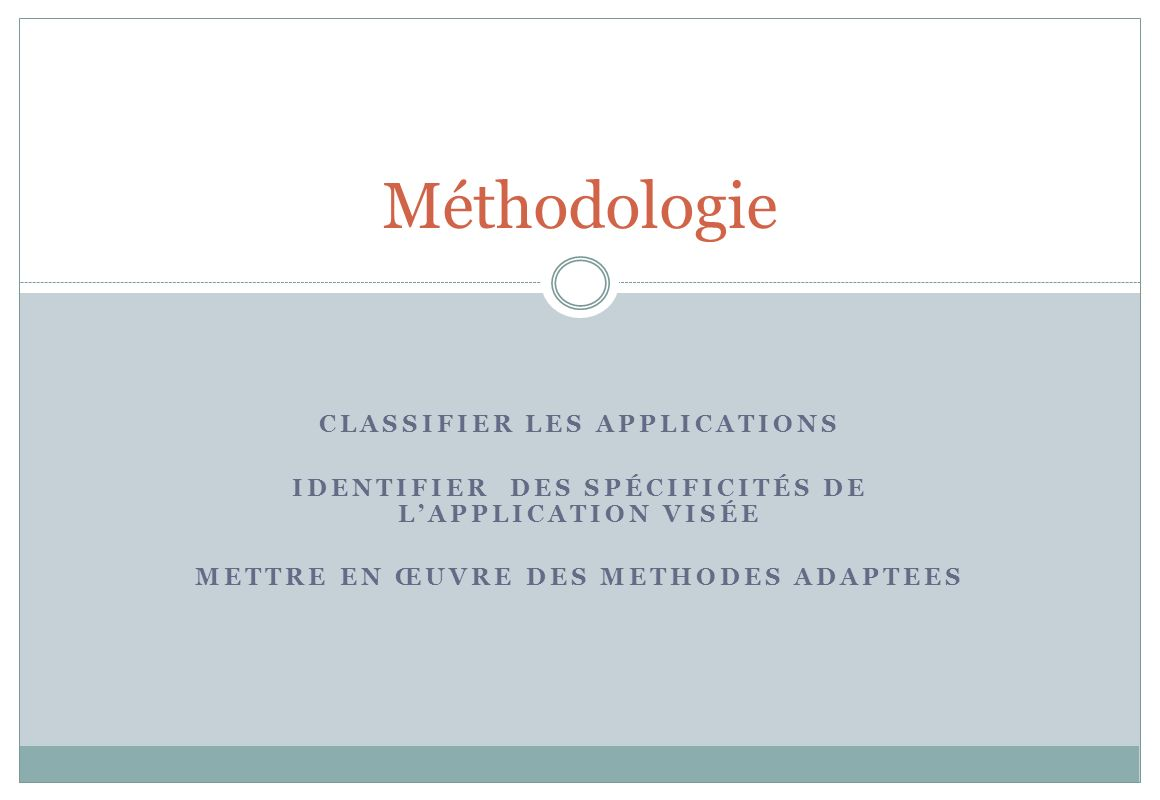 CLASSIFIER LES APPLICATIONS IDENTIFIER DES SPÉCIFICITÉS DE LAPPLICATION VISÉE METTRE EN ŒUVRE DES METHODES ADAPTEES Méthodologie