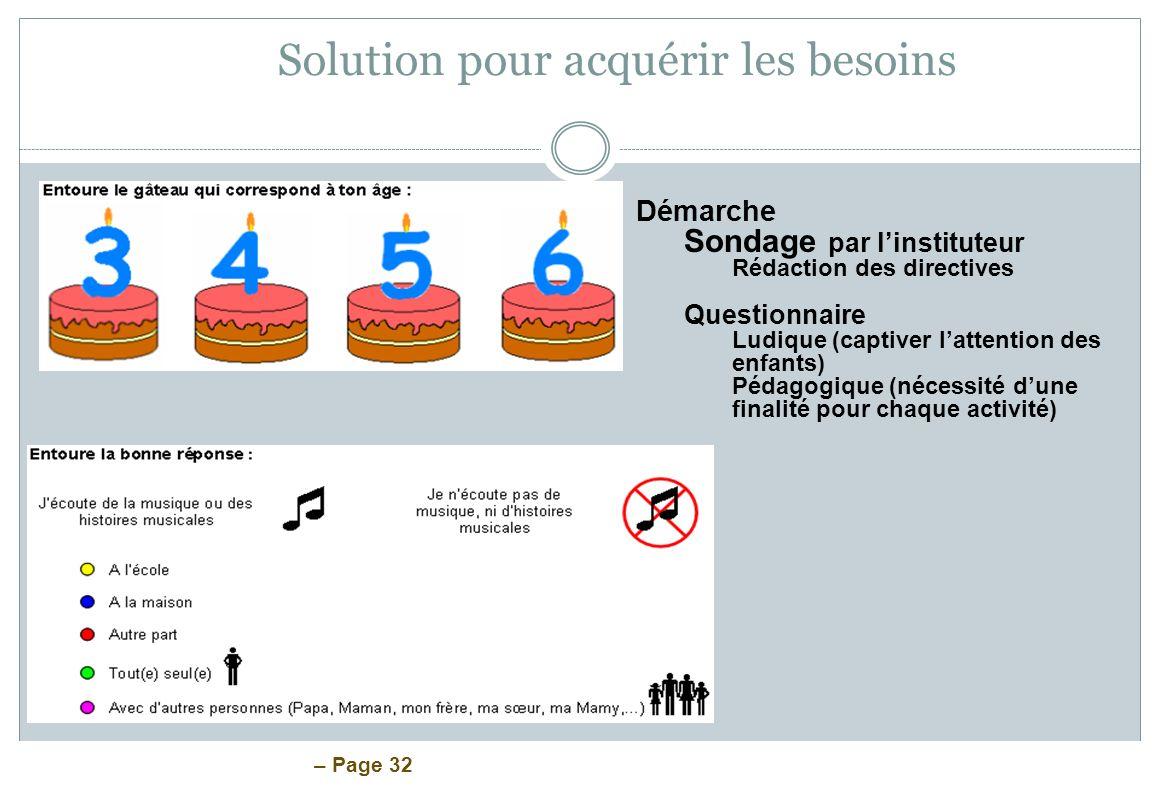 – Page 32 Solution pour acquérir les besoins Démarche Sondage par linstituteur Rédaction des directives Questionnaire Ludique (captiver lattention des
