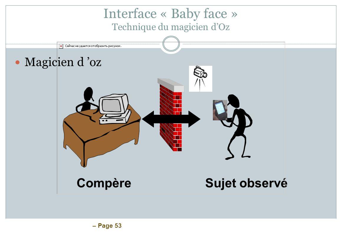 – Page 53 Interface « Baby face » Technique du magicien dOz Magicien d oz CompèreSujet observé